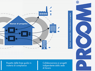 PROOM piattaforma digitale di collaborazione
